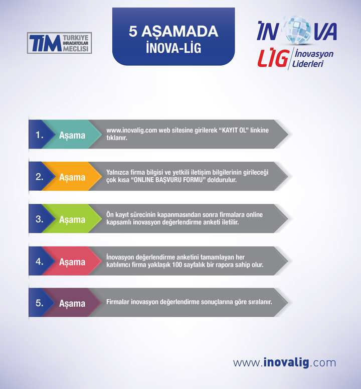 5 Asamada Inova-LIG